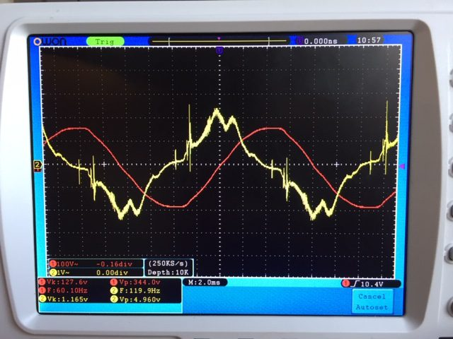 Electric car EMF readings - before plugging in to charge